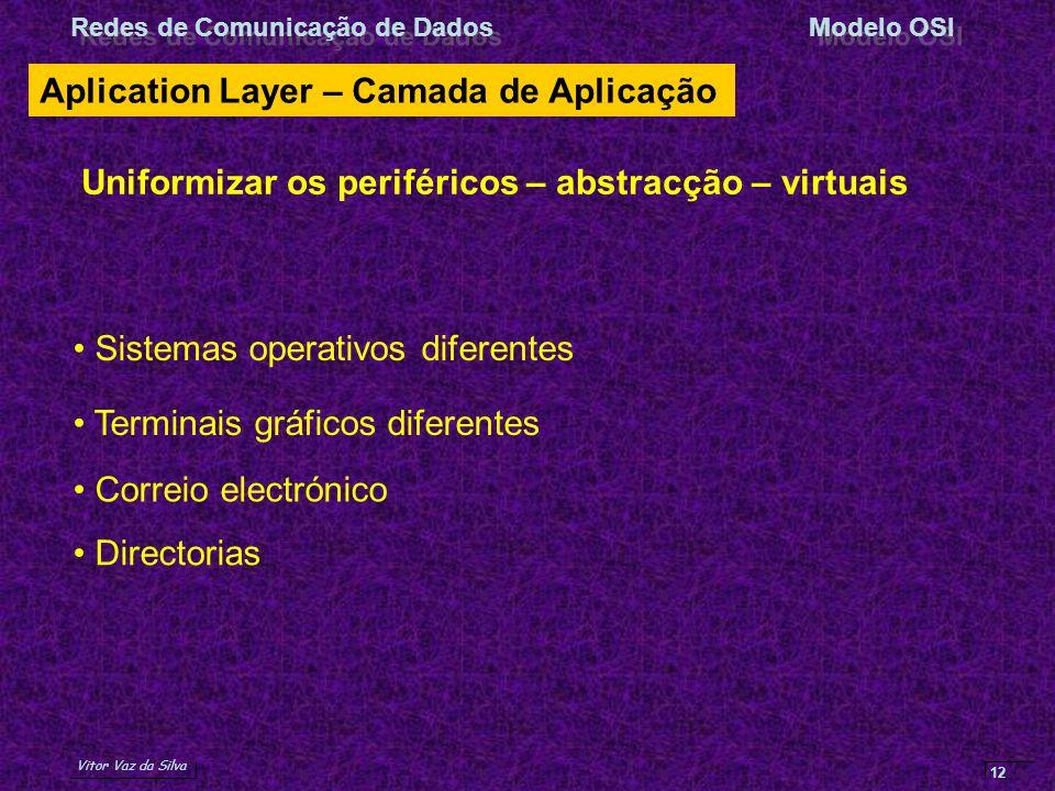 Aplication Layer – Camada de Aplicação