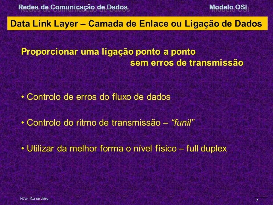 Data Link Layer – Camada de Enlace ou Ligação de Dados