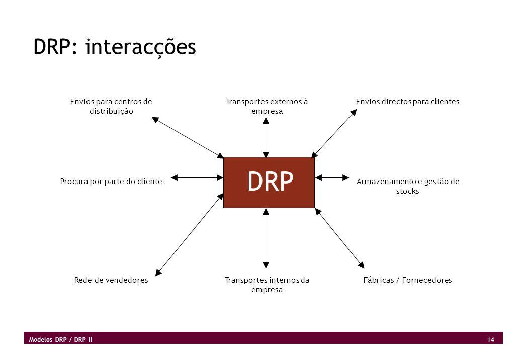 DRP DRP: interacções Envios para centros de distribuição