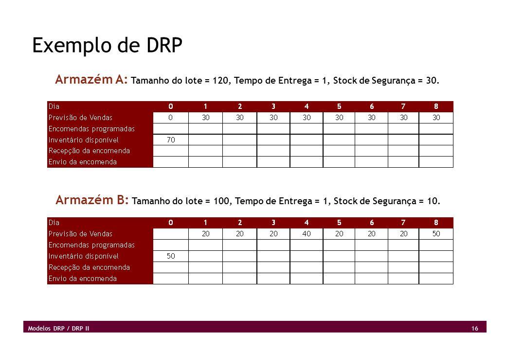 Exemplo de DRP Armazém A: Tamanho do lote = 120, Tempo de Entrega = 1, Stock de Segurança = 30.