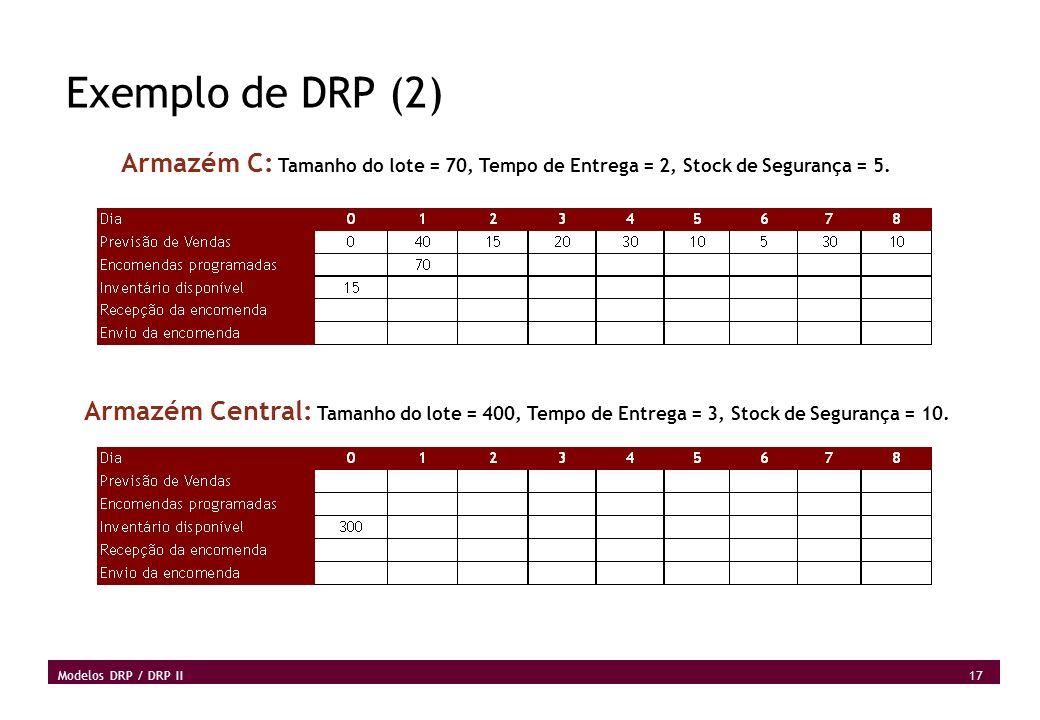 Exemplo de DRP (2) Armazém C: Tamanho do lote = 70, Tempo de Entrega = 2, Stock de Segurança = 5.