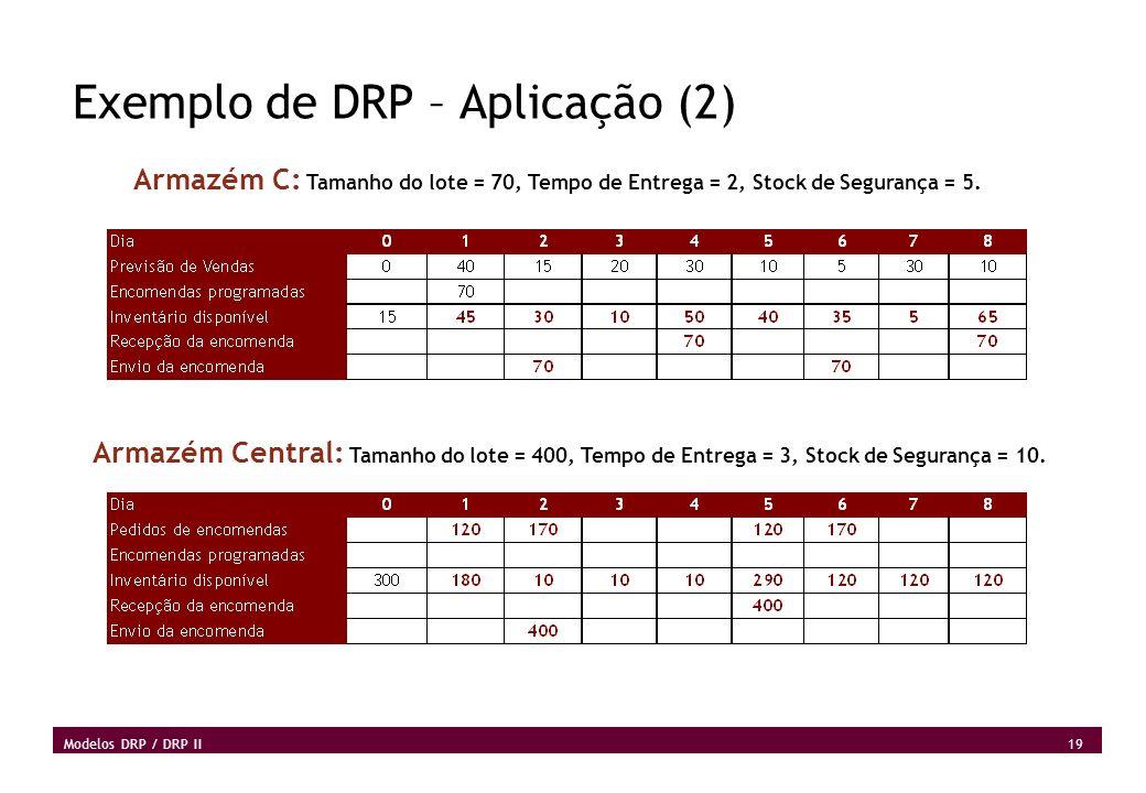 Exemplo de DRP – Aplicação (2)