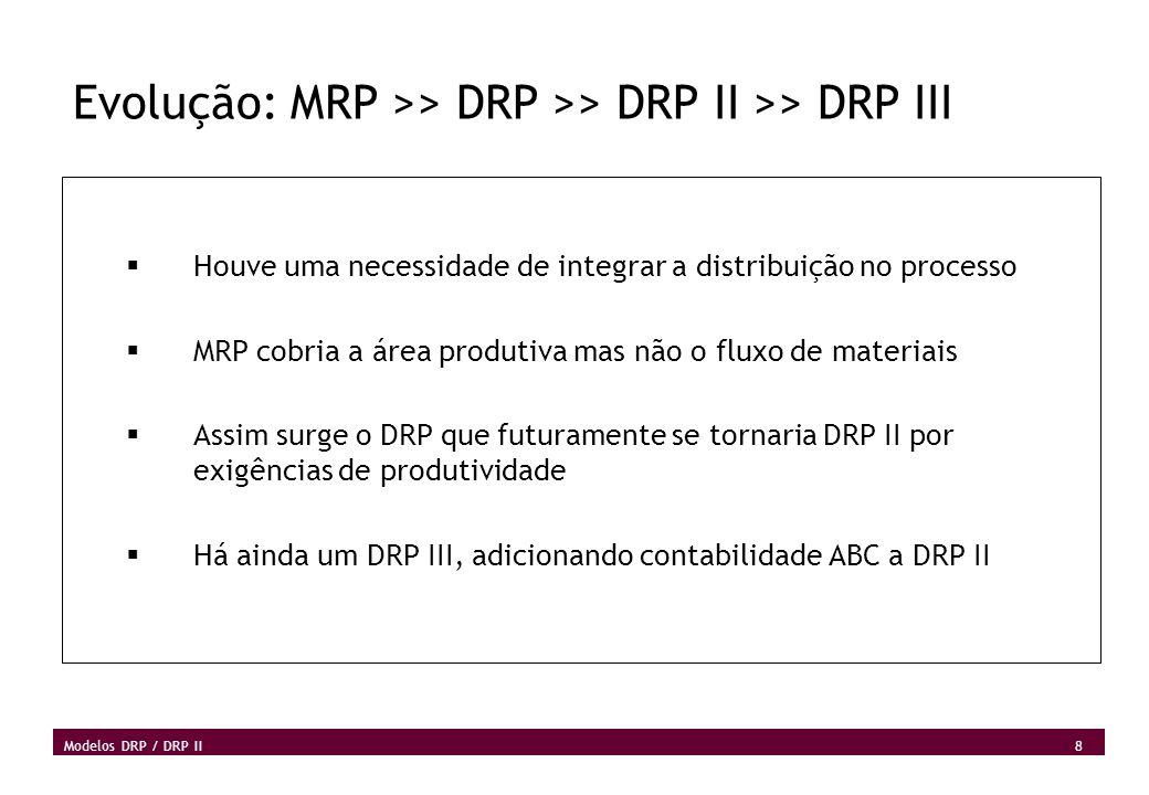 Evolução: MRP >> DRP >> DRP II >> DRP III