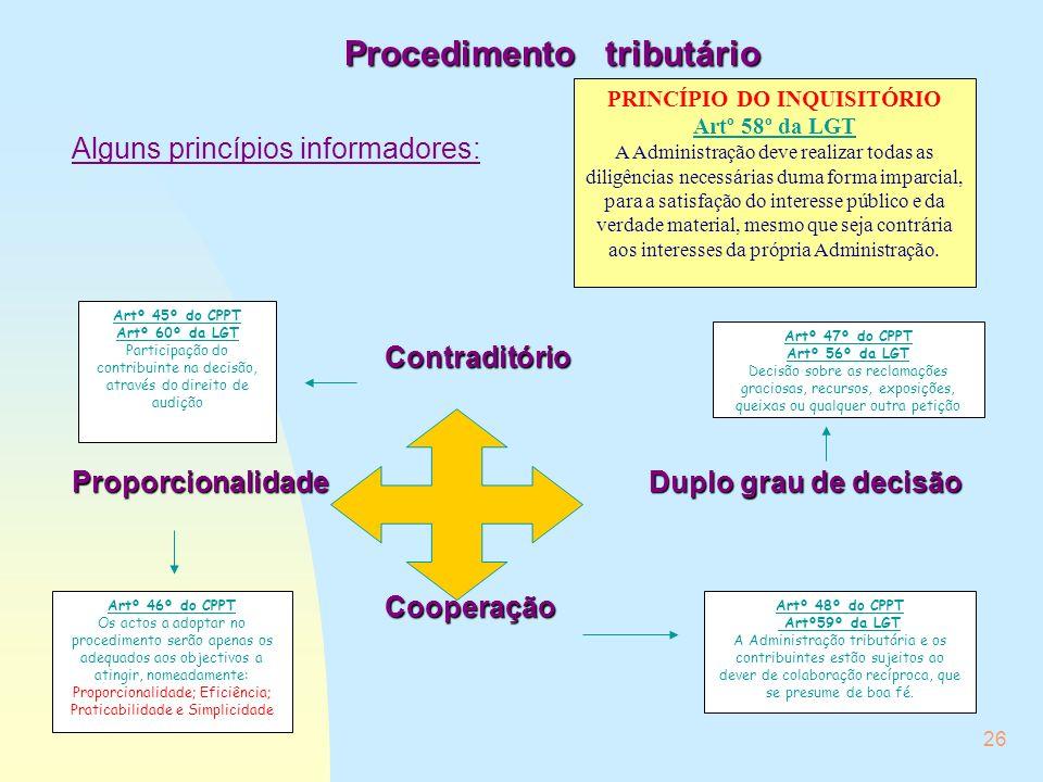 Procedimento tributário PRINCÍPIO DO INQUISITÓRIO