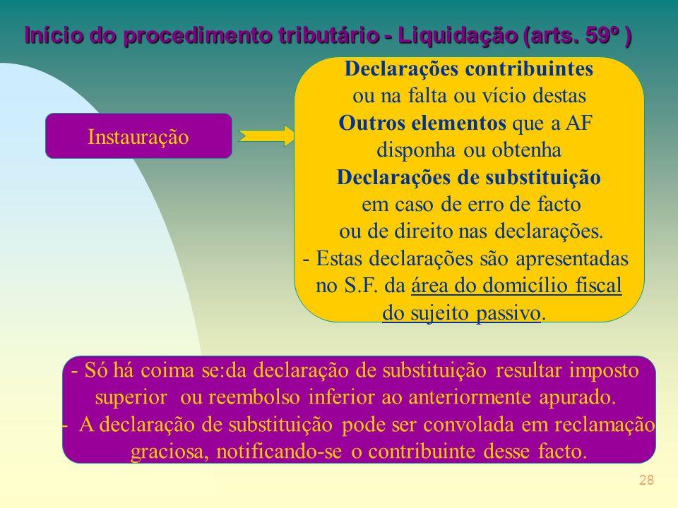 Início do procedimento tributário - Liquidação (arts. 59º )