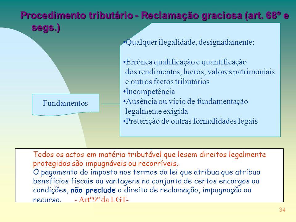 Procedimento tributário - Reclamação graciosa (art. 68º e segs.)