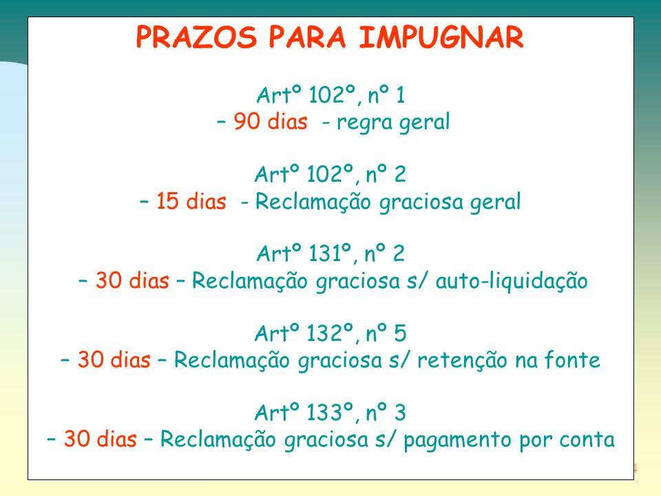 PRAZOS PARA IMPUGNAR Artº 102º, nº 1 – 90 dias - regra geral