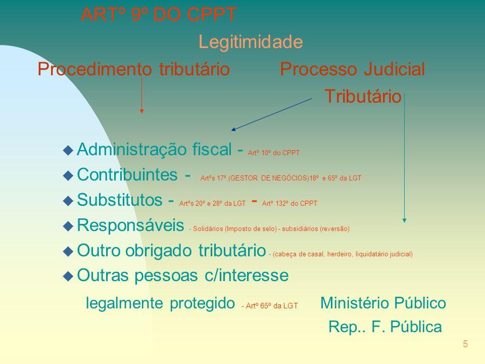 Procedimento tributário Processo Judicial Tributário