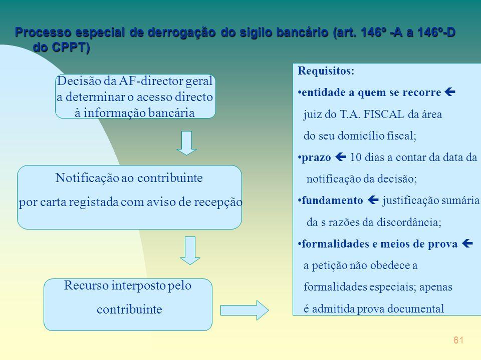 Decisão da AF-director geral a determinar o acesso directo