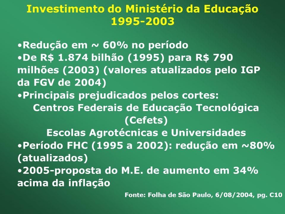 Investimento do Ministério da Educação 1995-2003
