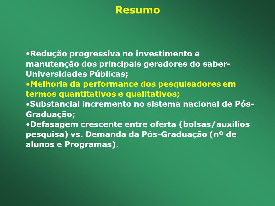 Resumo Redução progressiva no investimento e manutenção dos principais geradores do saber-Universidades Públicas;