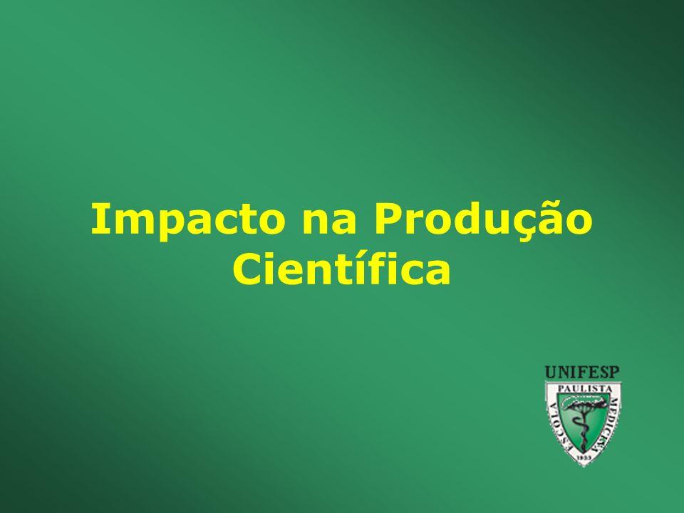 Impacto na Produção Científica