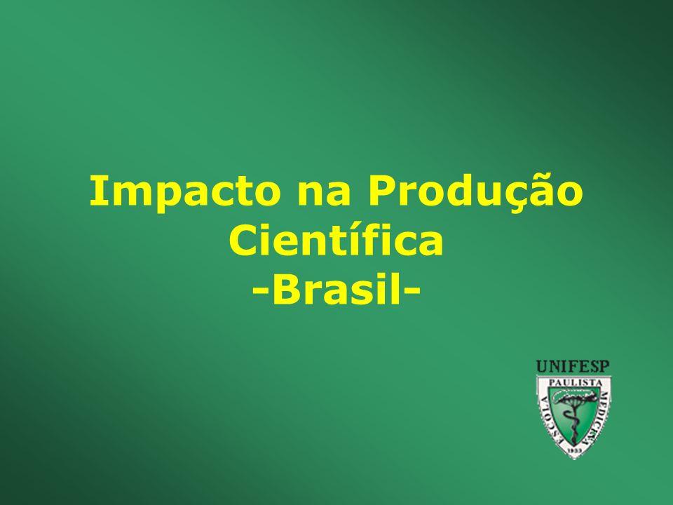 Impacto na Produção Científica -Brasil-