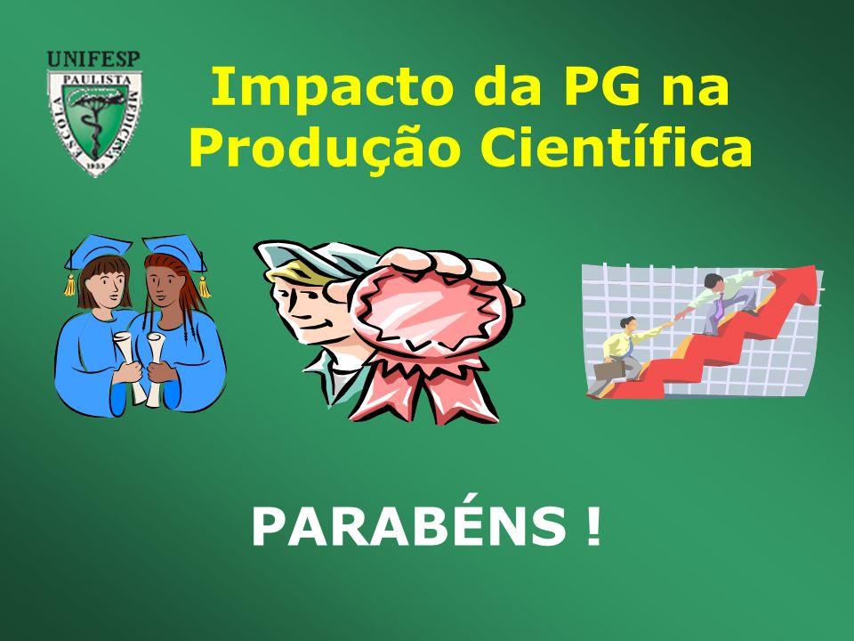 Impacto da PG na Produção Científica