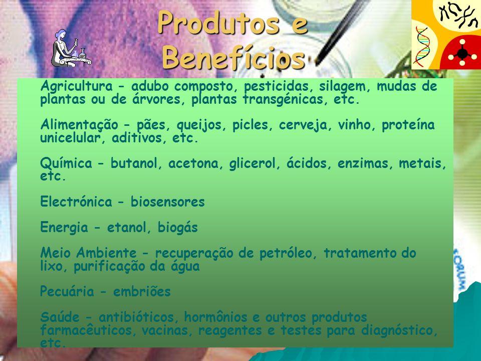 Produtos e Benefícios