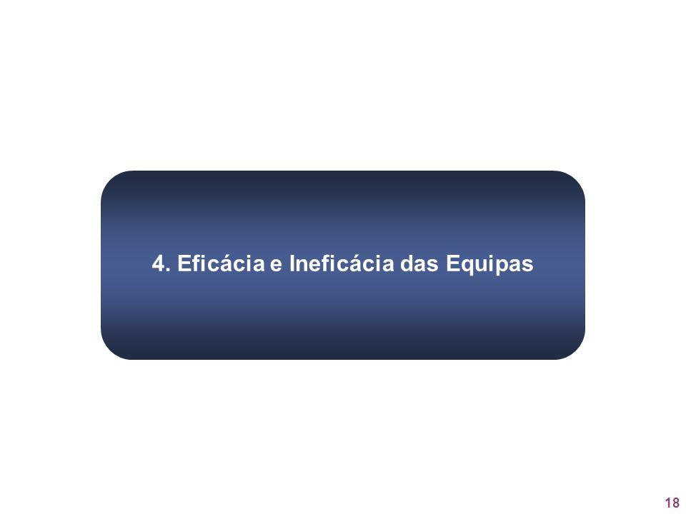 4. Eficácia e Ineficácia das Equipas