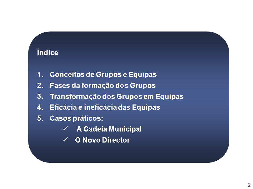 Índice Conceitos de Grupos e Equipas. Fases da formação dos Grupos. Transformação dos Grupos em Equipas.