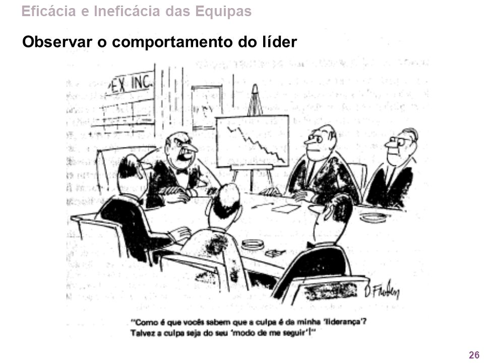 Observar o comportamento do líder