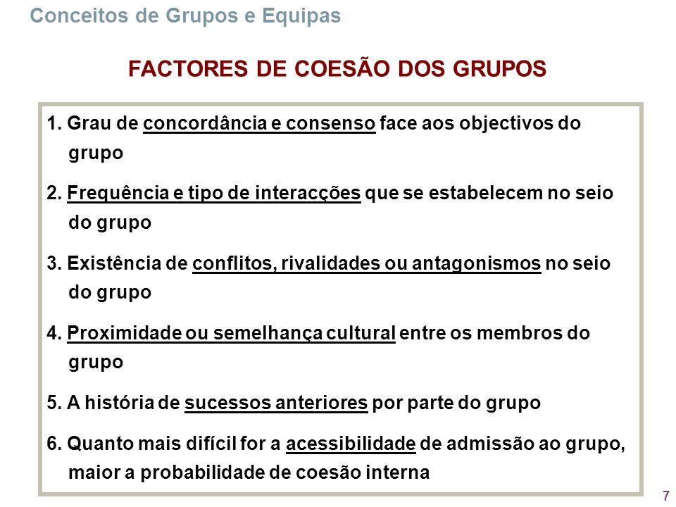 FACTORES DE COESÃO DOS GRUPOS