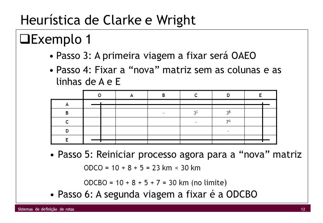 Heurística de Clarke e Wright