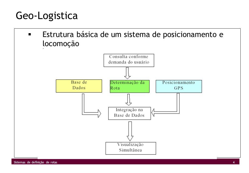 Geo-Logistica Estrutura básica de um sistema de posicionamento e locomoção