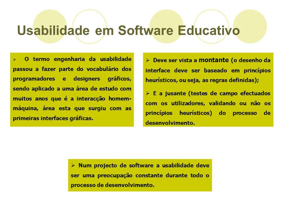 Usabilidade em Software Educativo