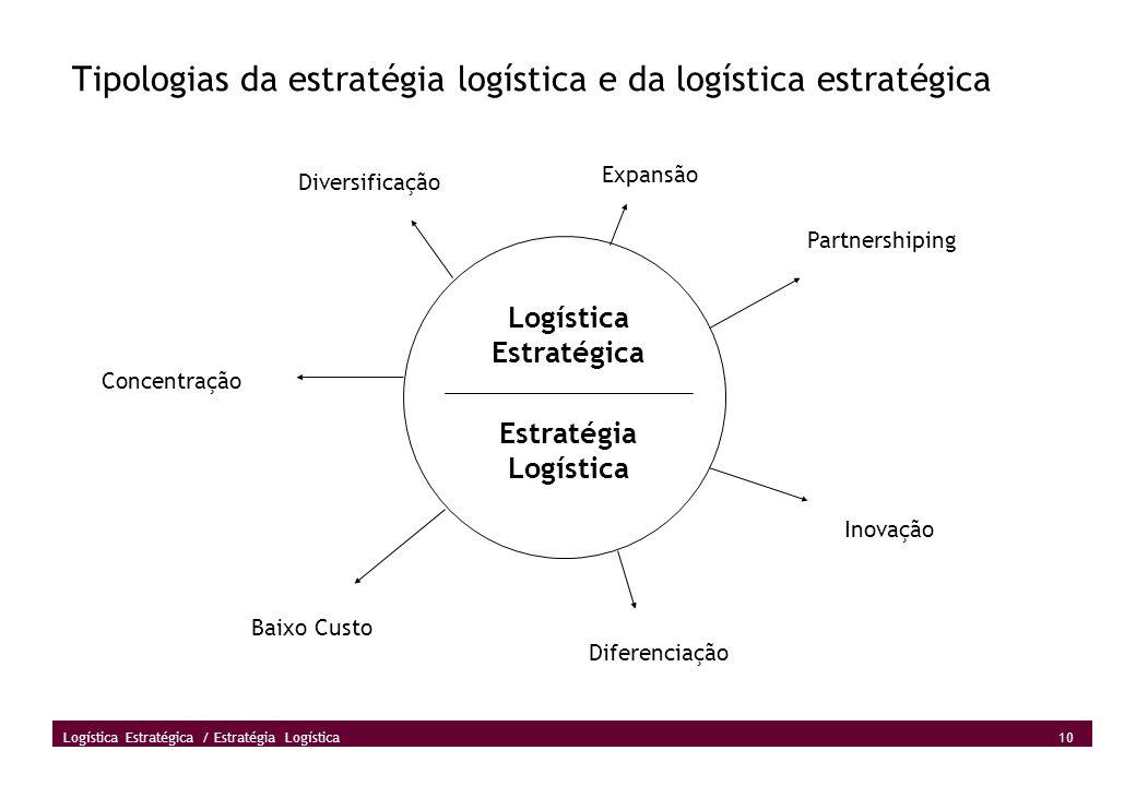Tipologias da estratégia logística e da logística estratégica