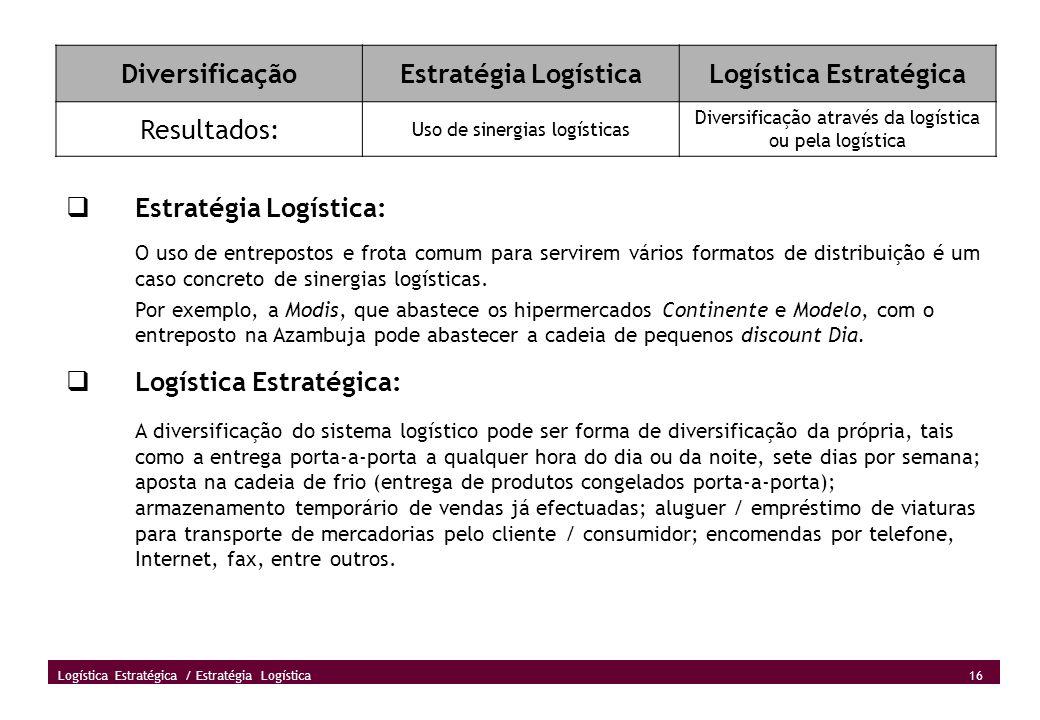 Logística Estratégica