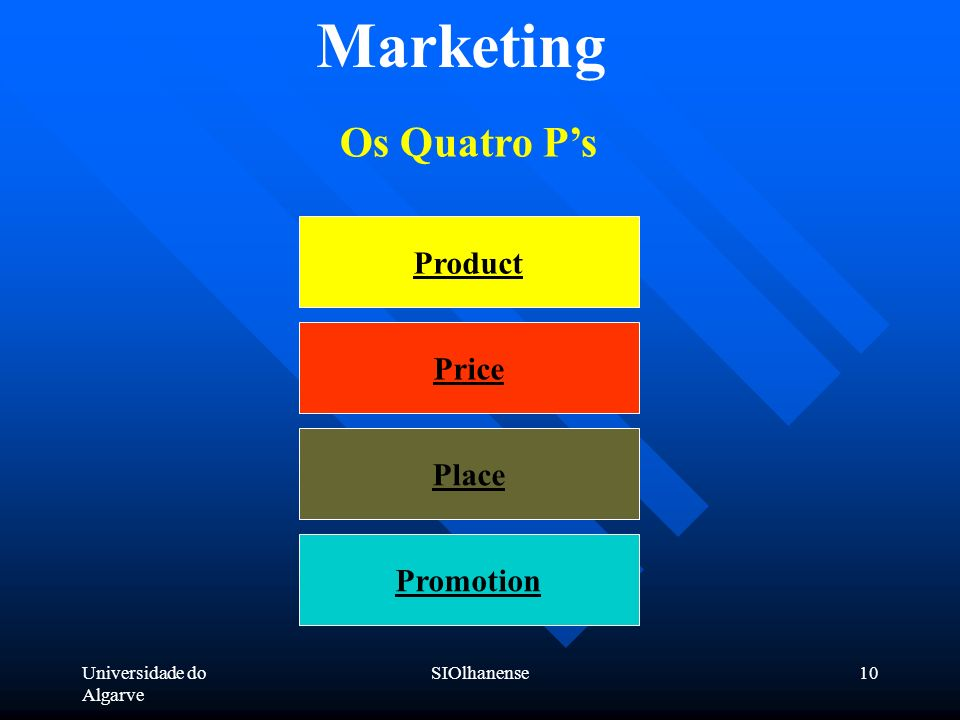 Marketing Os Quatro P's Product Price Place Promotion