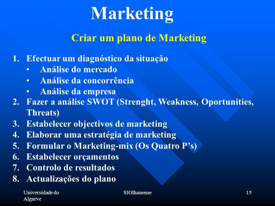 Criar um plano de Marketing
