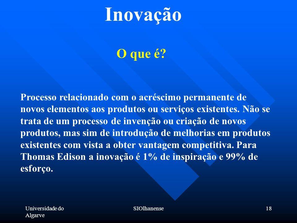 Inovação O que é