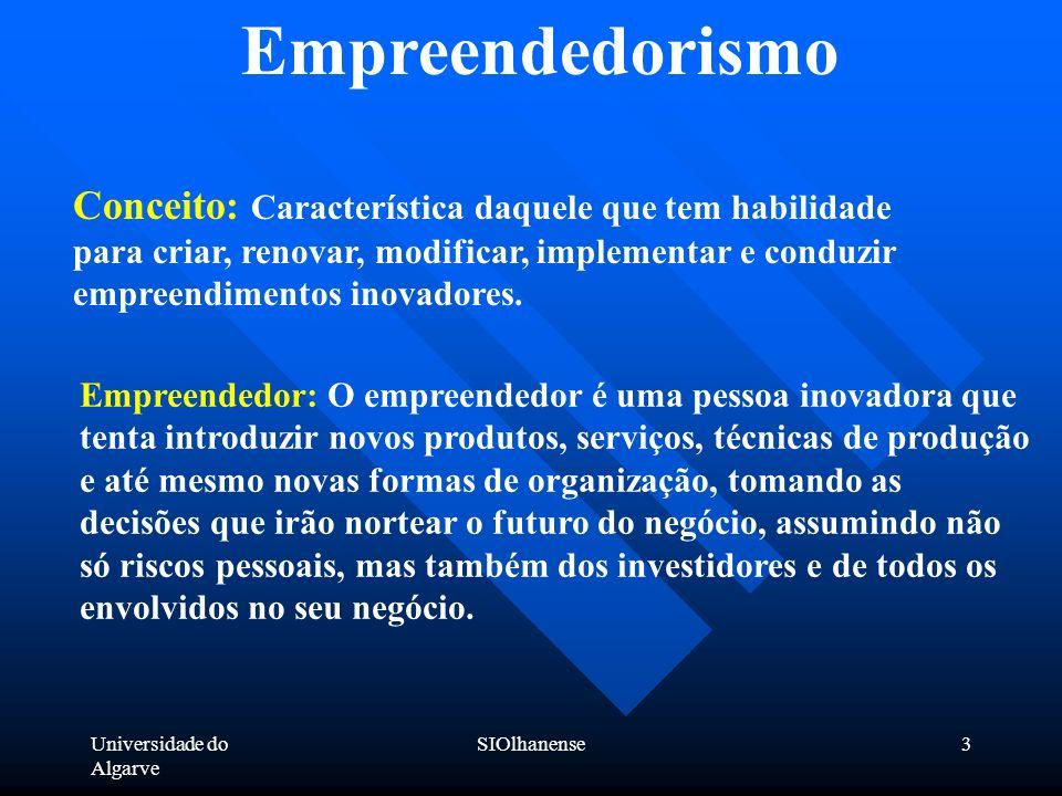 Empreendedorismo Conceito: Característica daquele que tem habilidade