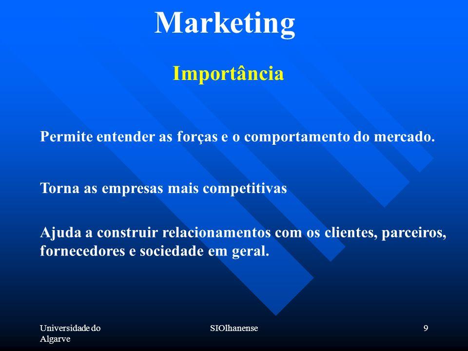 Marketing Importância