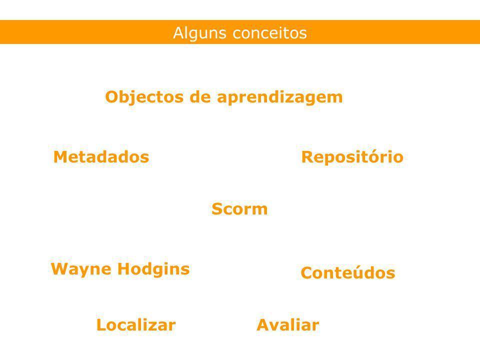 Alguns conceitos Objectos de aprendizagem. Metadados. Repositório. Scorm. Wayne Hodgins. Conteúdos.