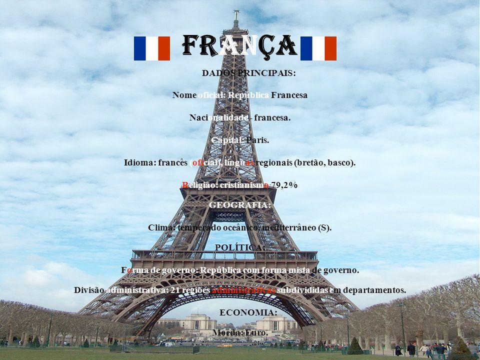 FRANÇA DADOS PRINCIPAIS: Nome oficial: República Francesa