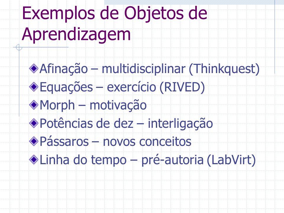 Exemplos de Objetos de Aprendizagem