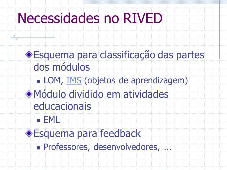 Necessidades no RIVEDEsquema para classificação das partes dos módulos. LOM, IMS (objetos de aprendizagem)