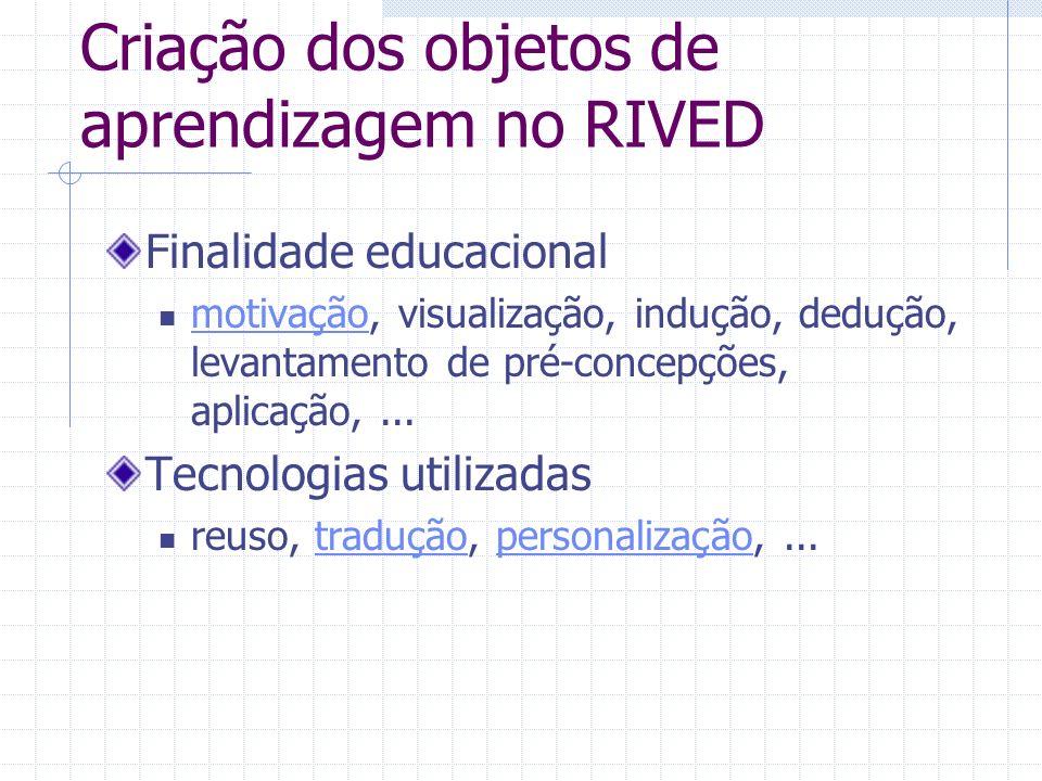 Criação dos objetos de aprendizagem no RIVED