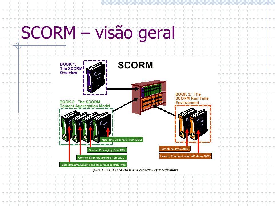SCORM – visão geral