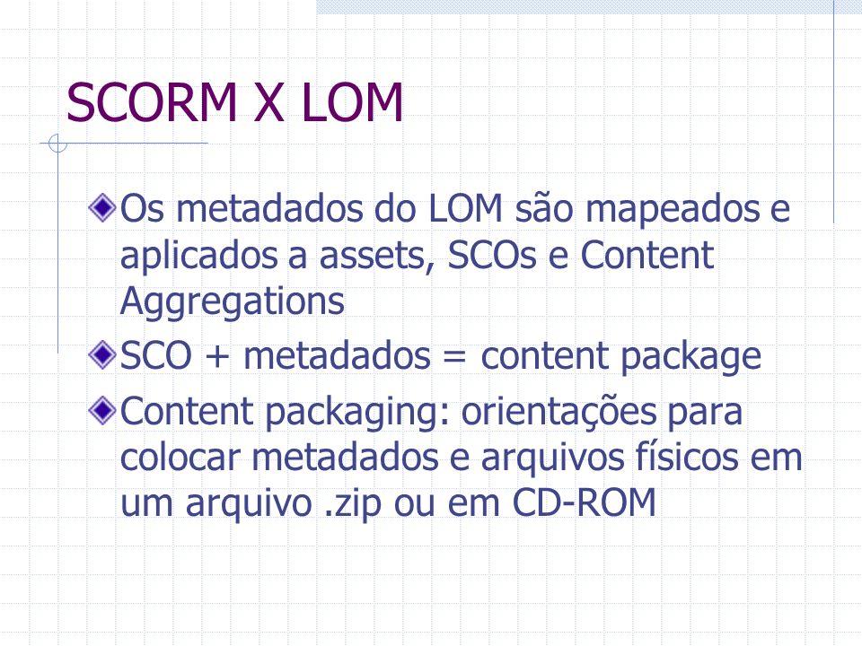 SCORM X LOM Os metadados do LOM são mapeados e aplicados a assets, SCOs e Content Aggregations. SCO + metadados = content package.