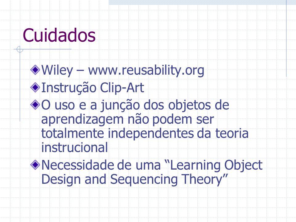 Cuidados Wiley – www.reusability.org Instrução Clip-Art