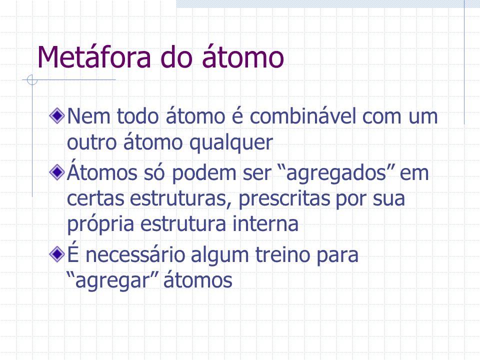 Metáfora do átomo Nem todo átomo é combinável com um outro átomo qualquer.