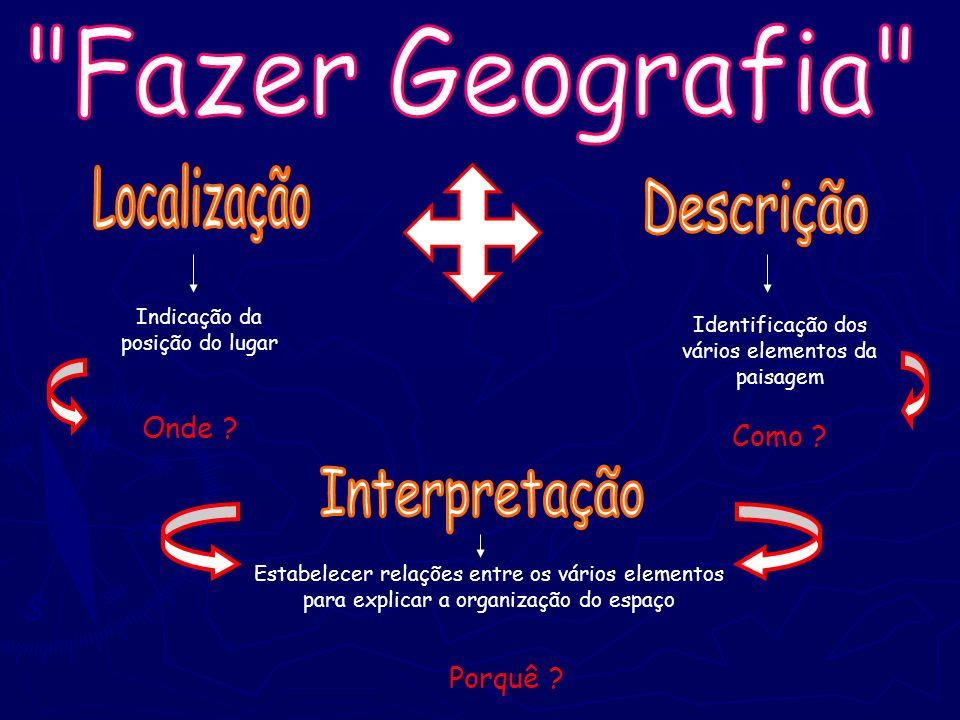 Fazer Geografia Localização Descrição Interpretação Onde Como