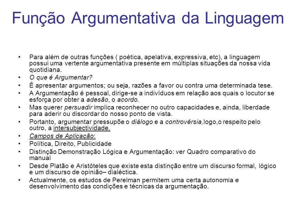Função Argumentativa da Linguagem