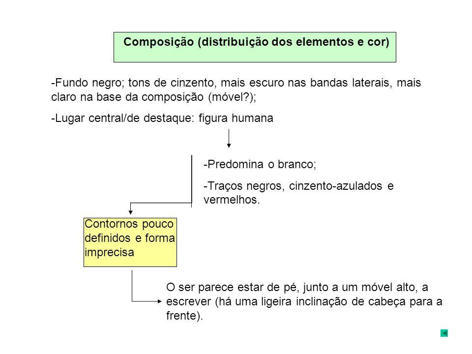 Composição (distribuição dos elementos e cor)