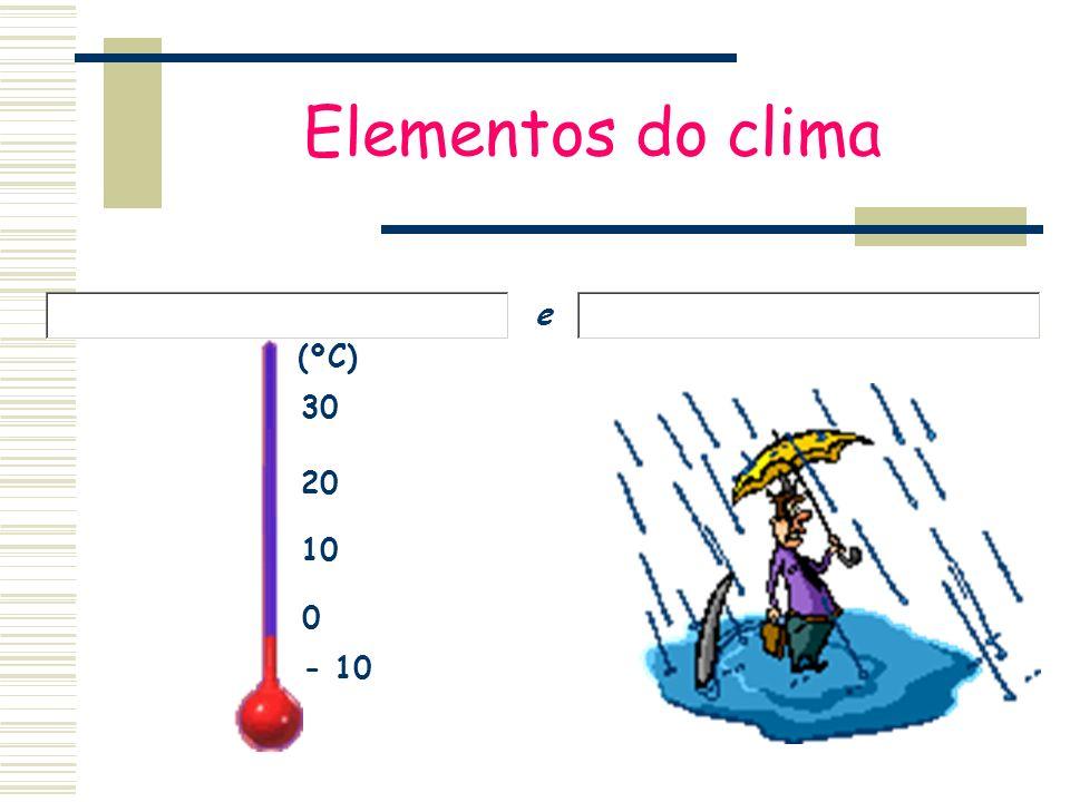 Elementos do clima e (ºC) 30 20 10 - 10