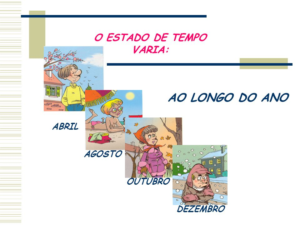 O ESTADO DE TEMPO VARIA: