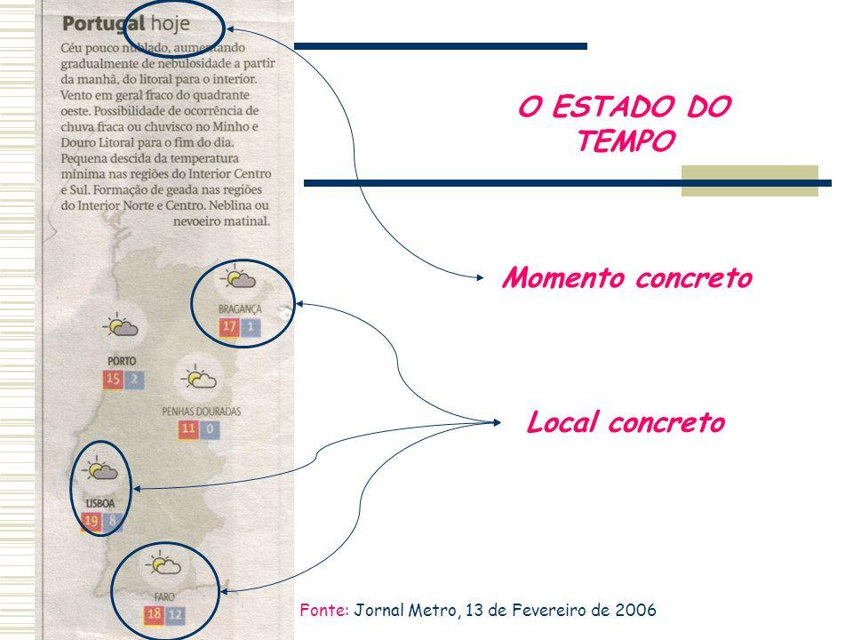 Fonte: Jornal Metro, 13 de Fevereiro de 2006