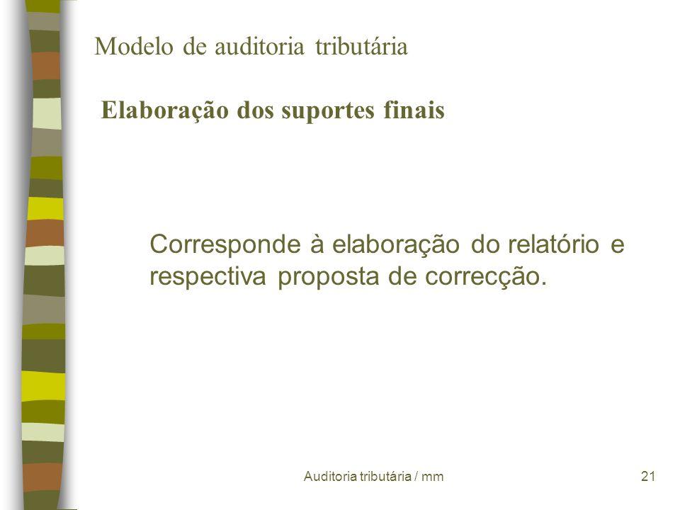Modelo de auditoria tributária Elaboração dos suportes finais