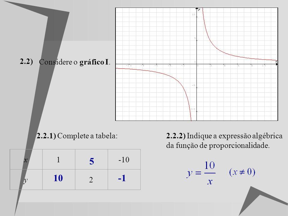 5 10 -1 2.2) Considere o gráfico I. 2.2.1) Complete a tabela: